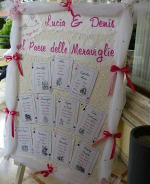 Tableau Matrimonio Tema Diamanti : Che tema avete scelto per il vostro tableau? forum lemienozze.it