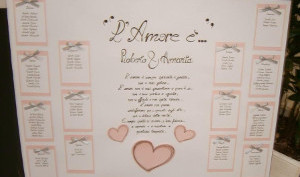 Tema per il tableau di matrimonio lemienozze.it