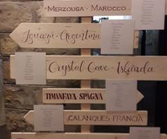 Sara Carloni Studio - Tableau tema viaggio cartello stradale scritto a mano
